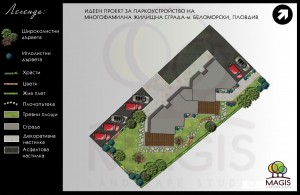 Project_ideen